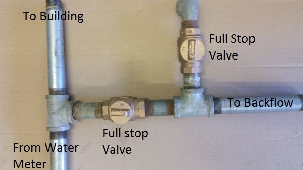 2 valves in a block and bleed configuration